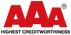 AAA – Highest Creditworthiness.