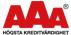 AAA – Det högsta kreditbetyg.