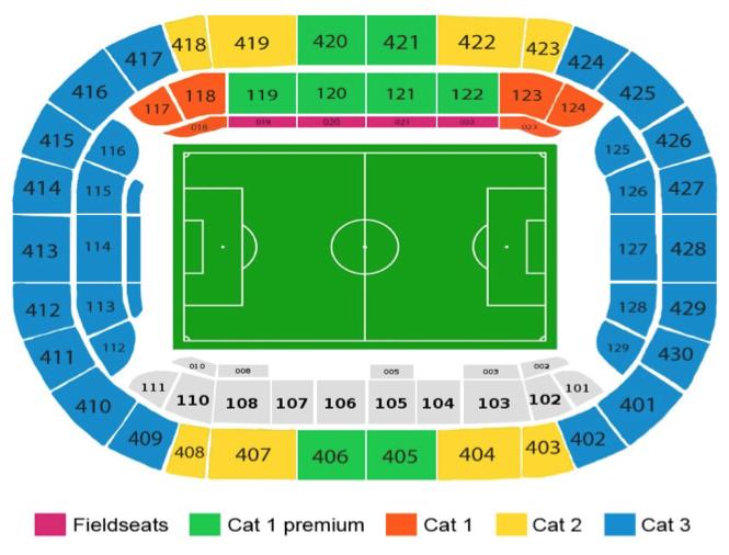 Plano del estadio Amsterdam ArenA