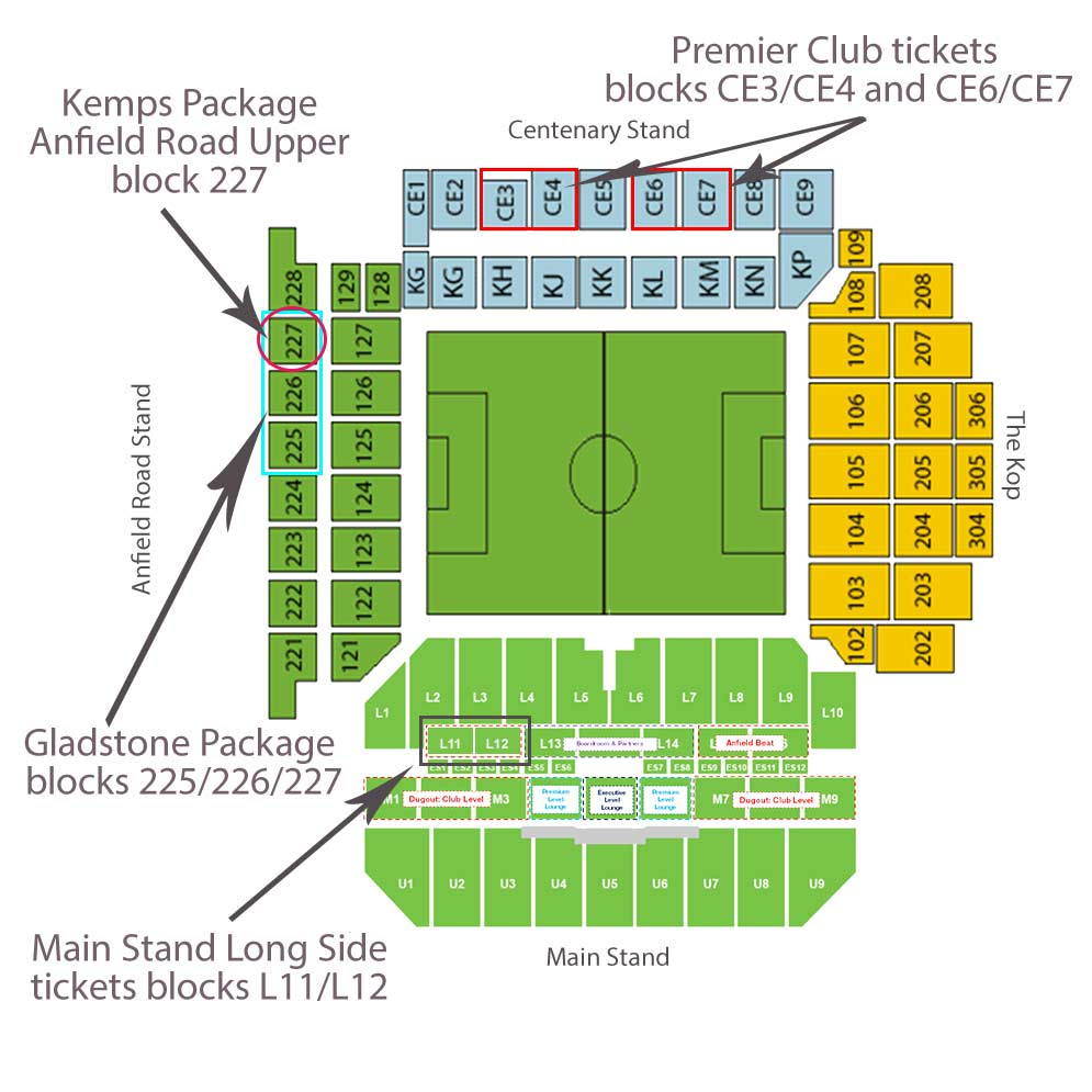 Venue seatingplan Anfield