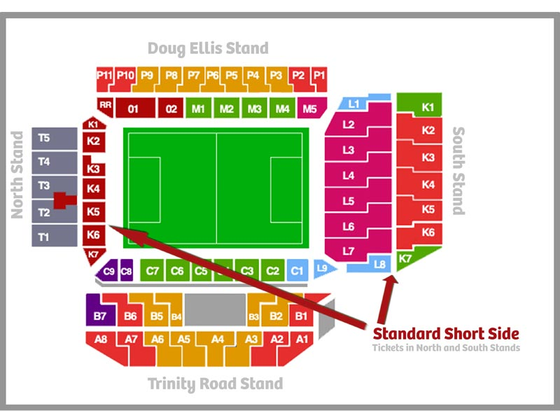 Venue seatingplan Villa Park