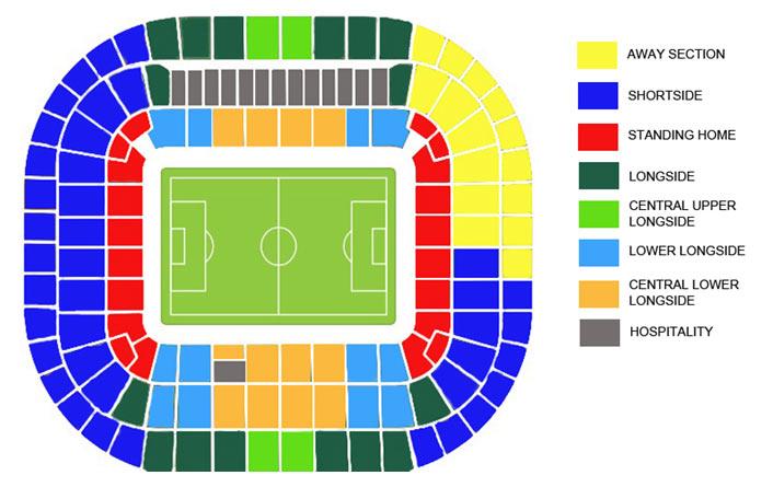 Plan de l'arène Allianz Arena