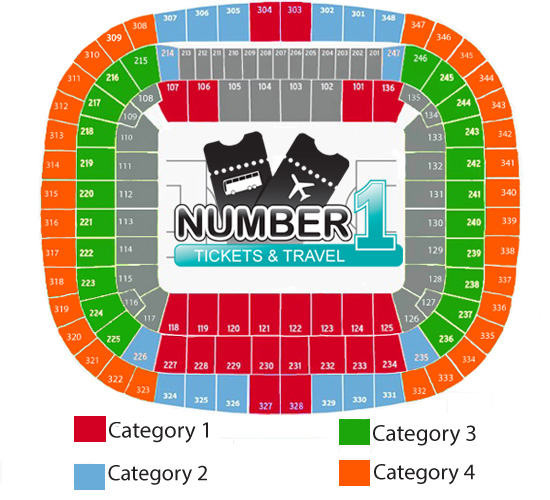 Seatingplan Allianz Arena