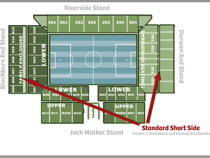 Plano del estadio Ewood Park