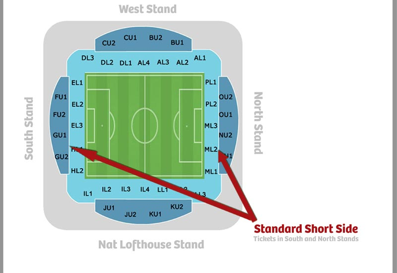 Plano del estadio Reebok Stadium