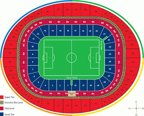 Plano del estadio Emirates Stadium