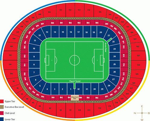 Arenaoversigt Emirates Stadium
