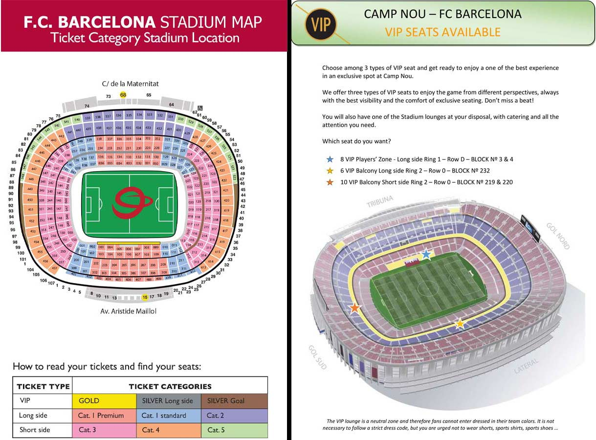 Plano del estadio Camp Nou