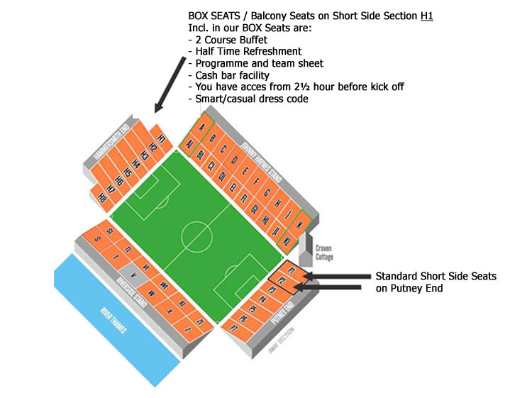 Plano del estadio Craven Cottage