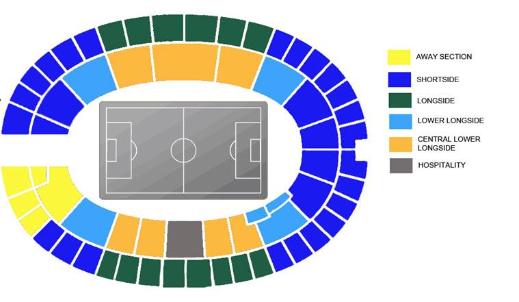 Plano del estadio Olympiastadion Berlin