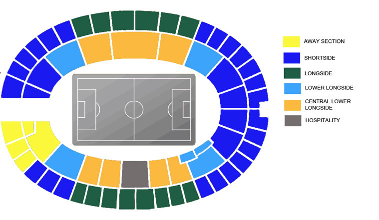 Seatingplan Olympiastadion Berlin