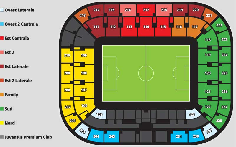Seatingplan Juventus Stadium