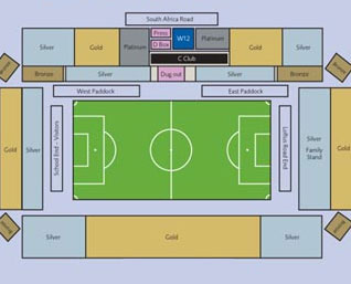 Plano del estadio Loftus Road