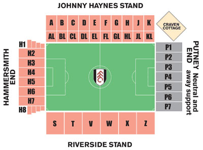 Venue seatingplan Craven Cottage