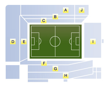 Plano del estadio Goodison Park
