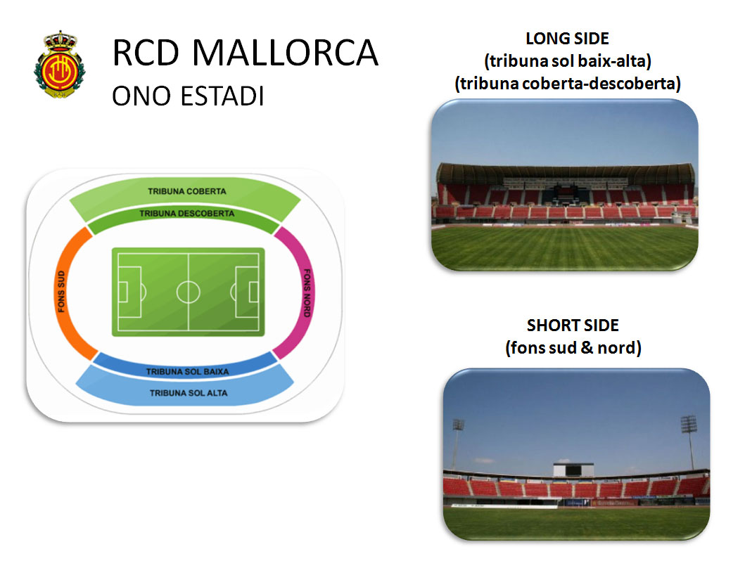着席計画 Estadio Son Moix Mallorca