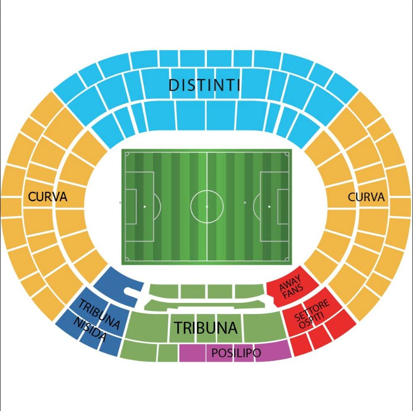 Venue seatingplan Stadio San Paolo