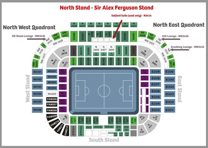 Plano del estadio Old Trafford