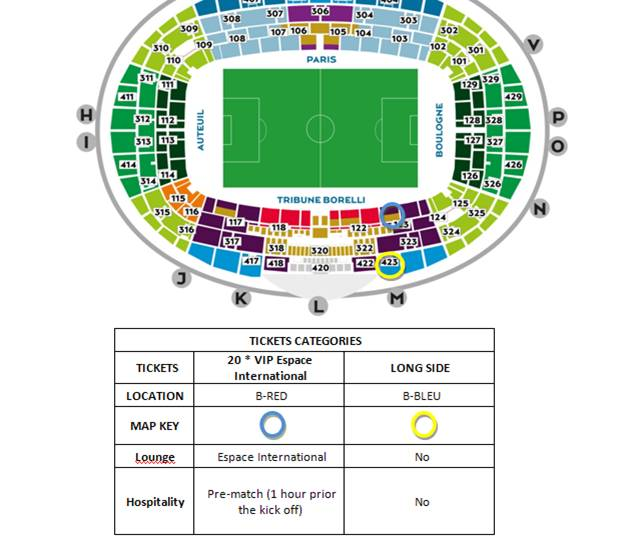 Plano del estadio Parc des Princes