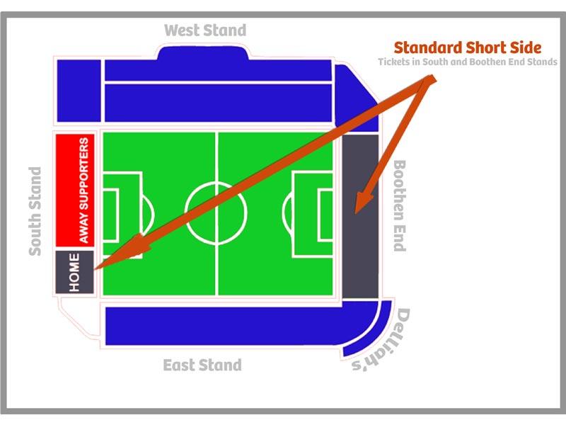 Stadionplan Britannia Stadium