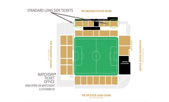 Plano del estadio Vicarage Road