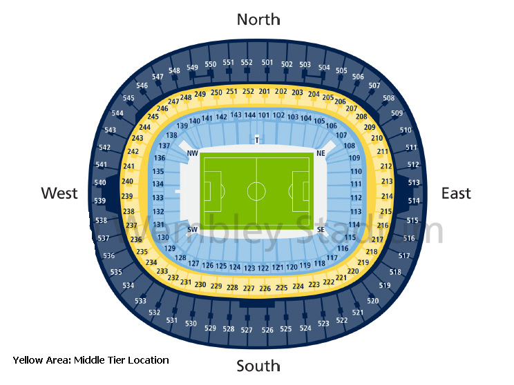 Plan stadionu/miejsc Wembley National Stadium
