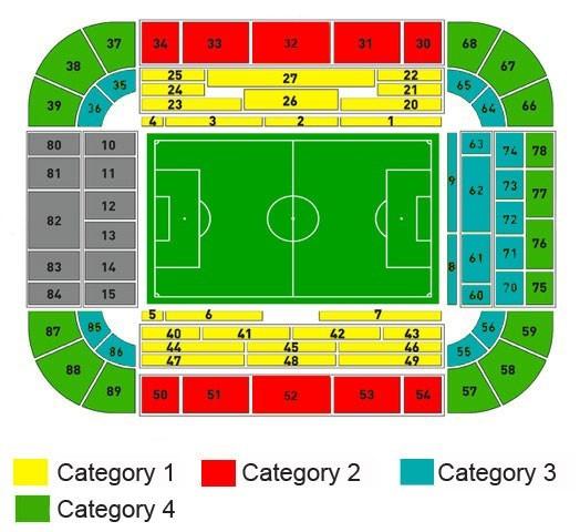 Plan de l'arène Westfalenstadion
