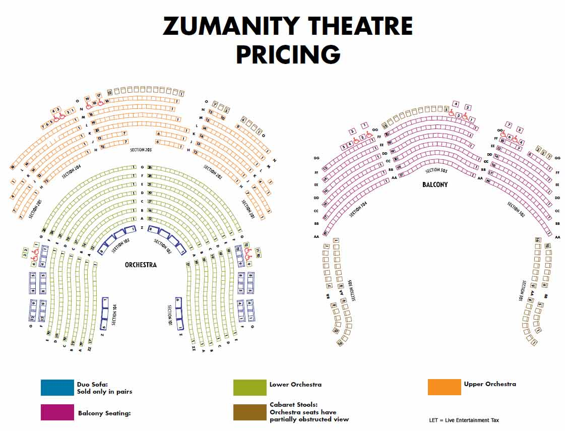 Zumanity Theatre at New York New York