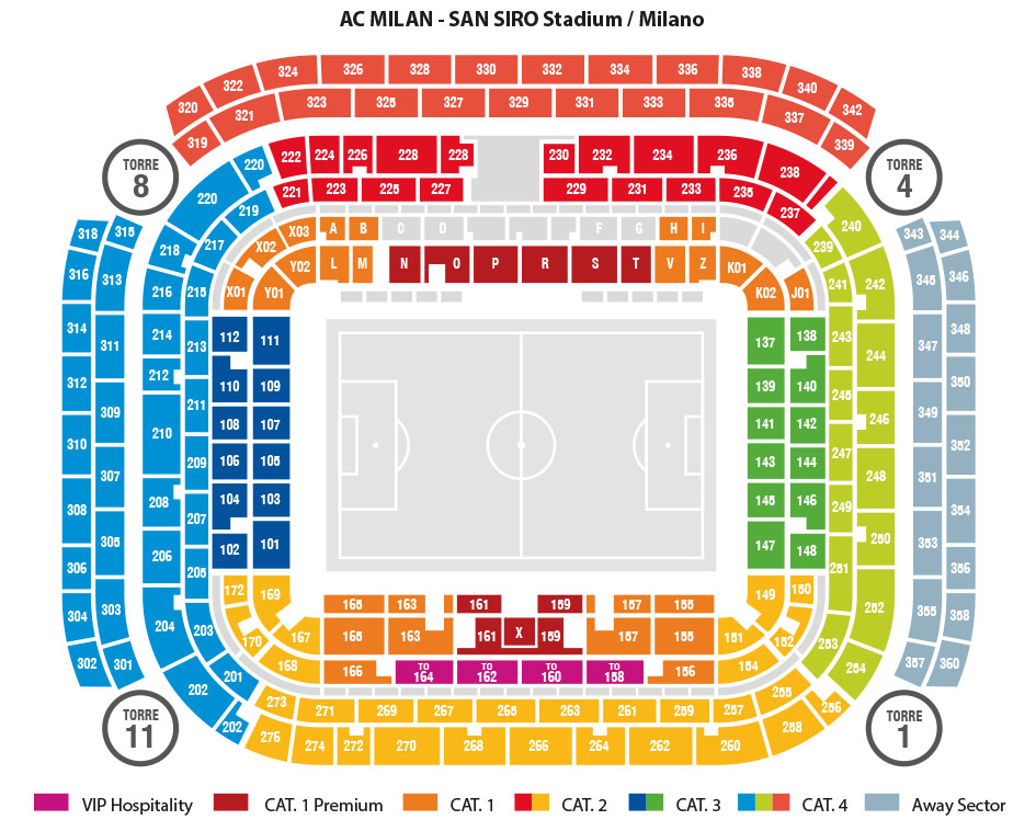 Venue seatingplan San Siro Meazza