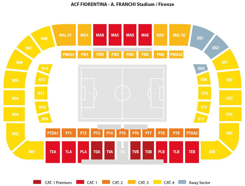 Plan de l'arène Stadio Artemio Franchi