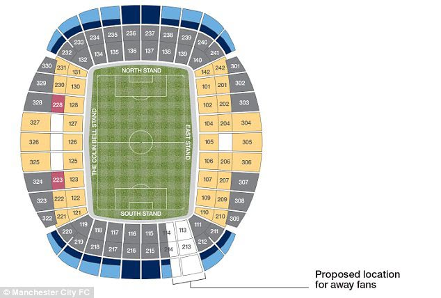 Plano del estadio Etihad Stadium