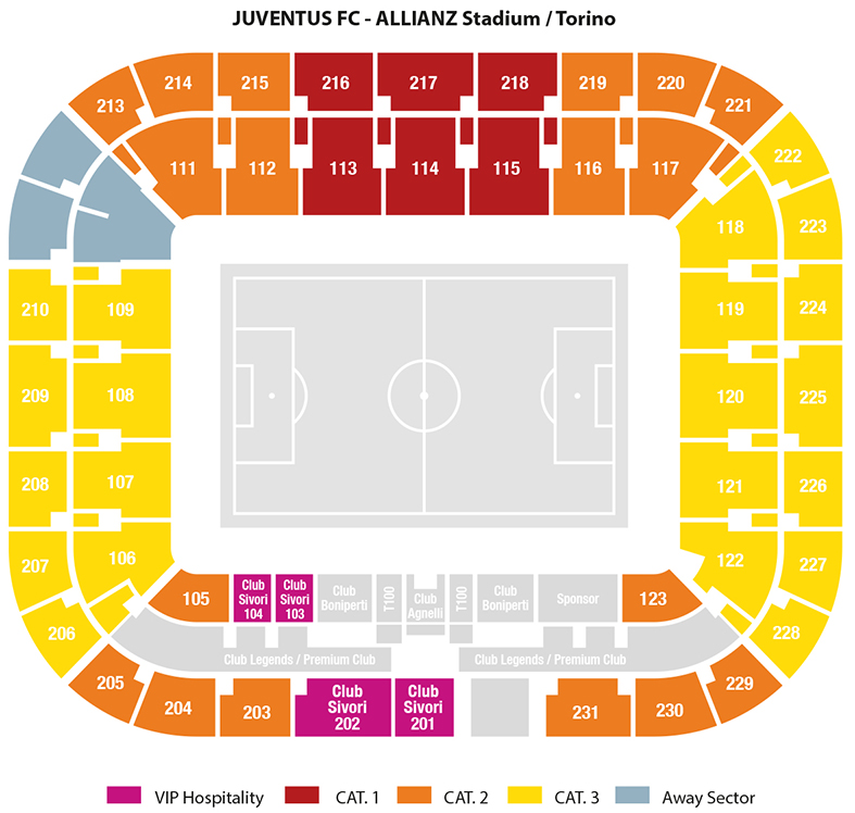 Plano de lugares Allianz Stadium