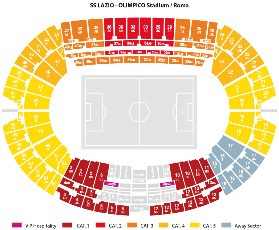 Venue seatingplan Stadio Olimpico Rome