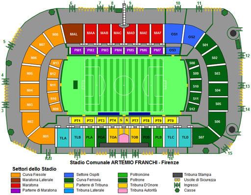 Plano del estadio Stadio Artemio Franchi
